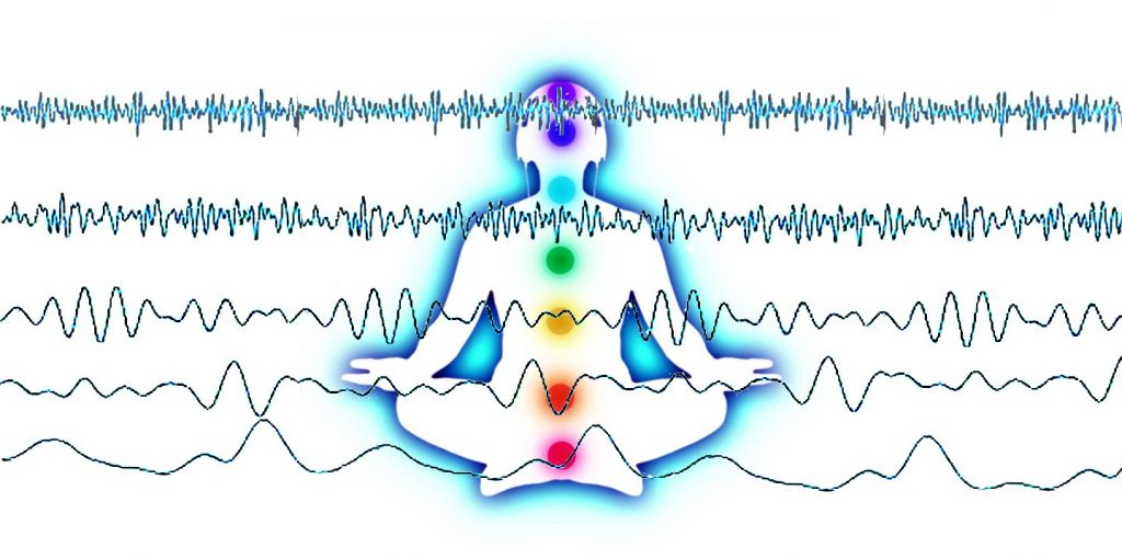 meditation and brain waves-н зурган илэрц