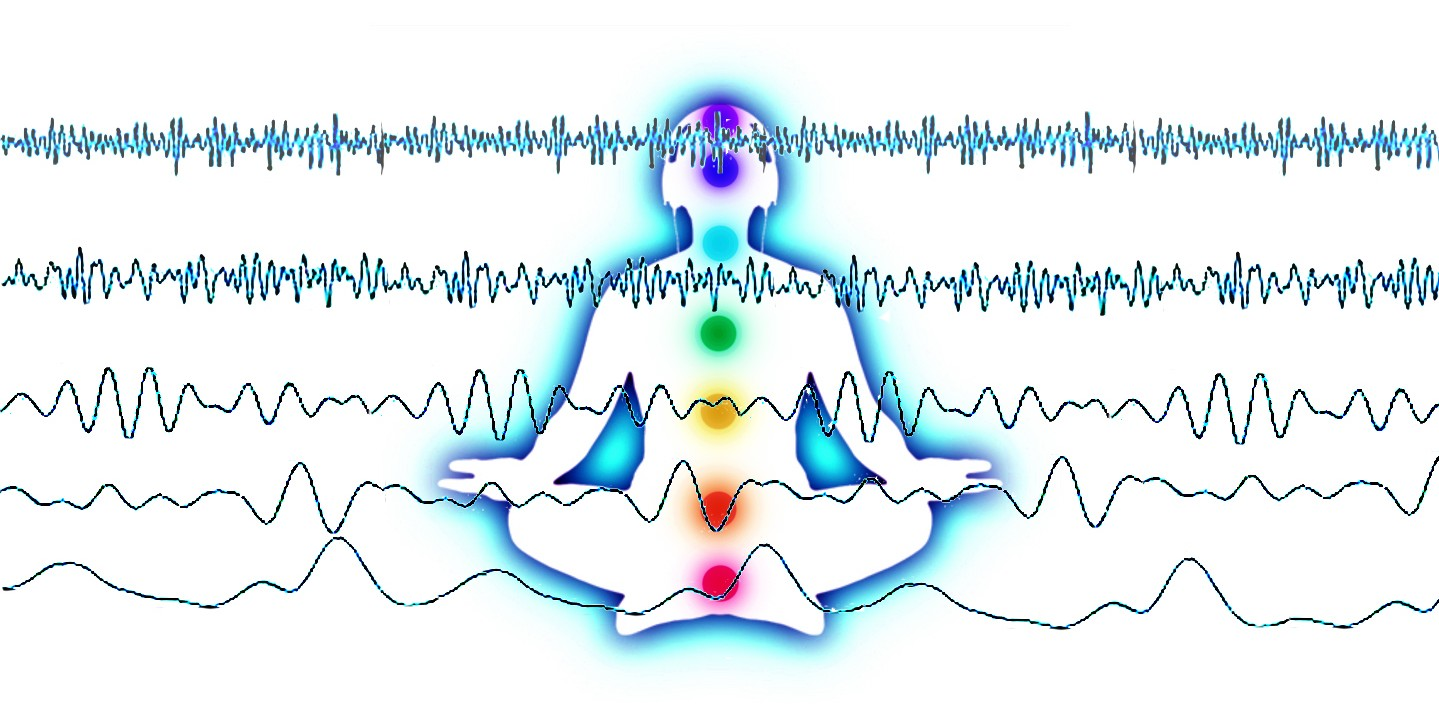 Brainwaves Explained and Frequencies Range
